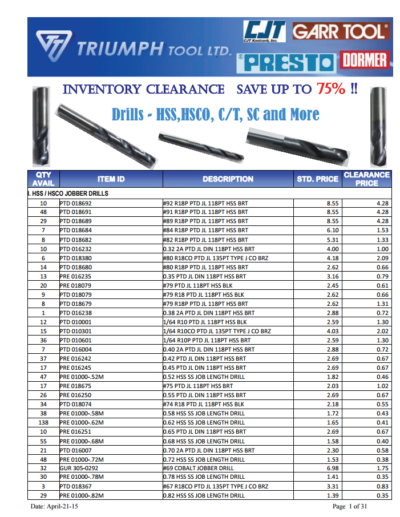 Inventory Clearance - Drills