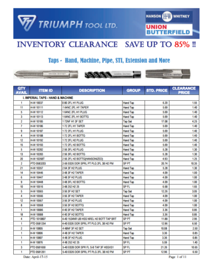 Inventory Clearance - Taps